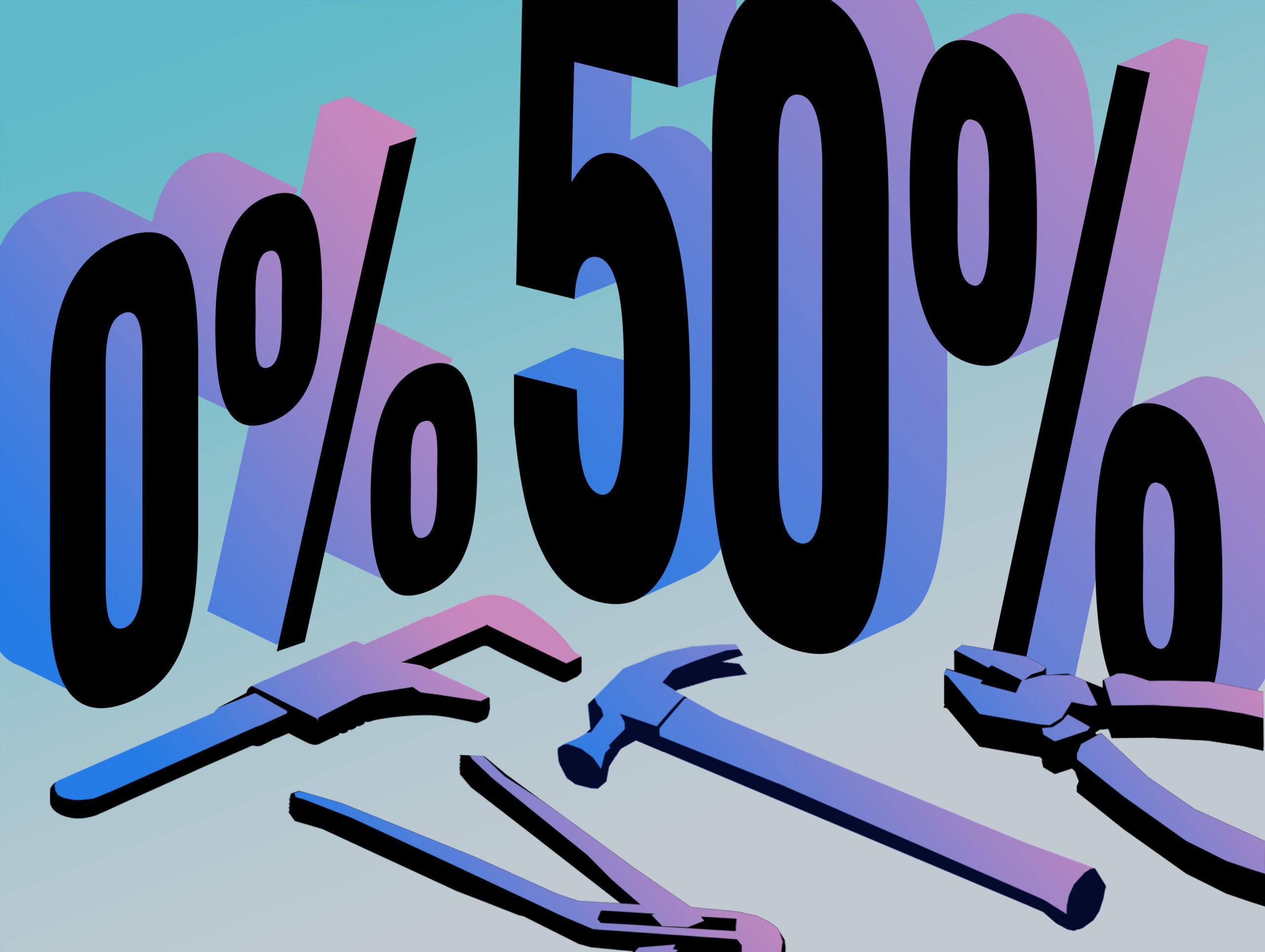 MW_PWWL_Kurzarbeit Prozent